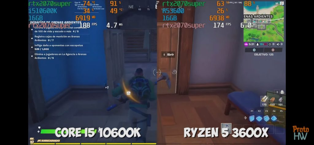 Fortnite Intel vs ryzen