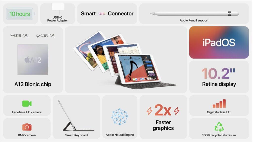 iPad octava generación