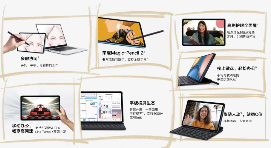 Tablet Honor